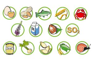 Allergene Symbole Kennzeichnung