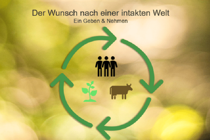 Umwelt_Nachhaltigkeit_Gesund_Ernärhung_Food-Professionals