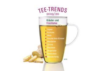 Tee Trends 2019 WKF