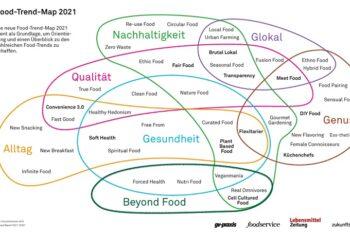 Foodmap Food Report